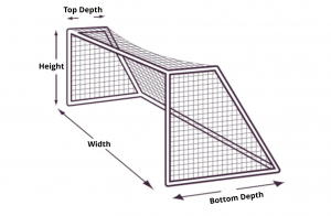 Soccer Nets with Depth