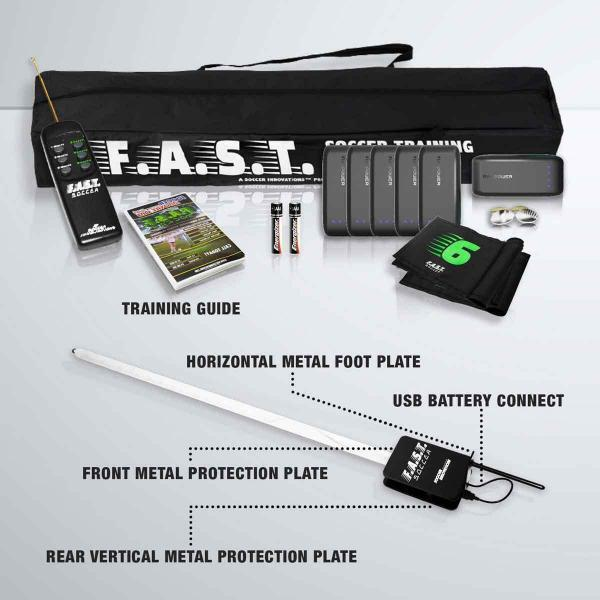 F.A.S.T. Soccer System