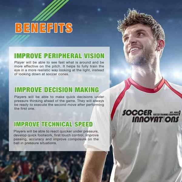 F.A.S.T. Soccer System Benefits